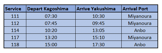 Yakushima Ferry Timetable